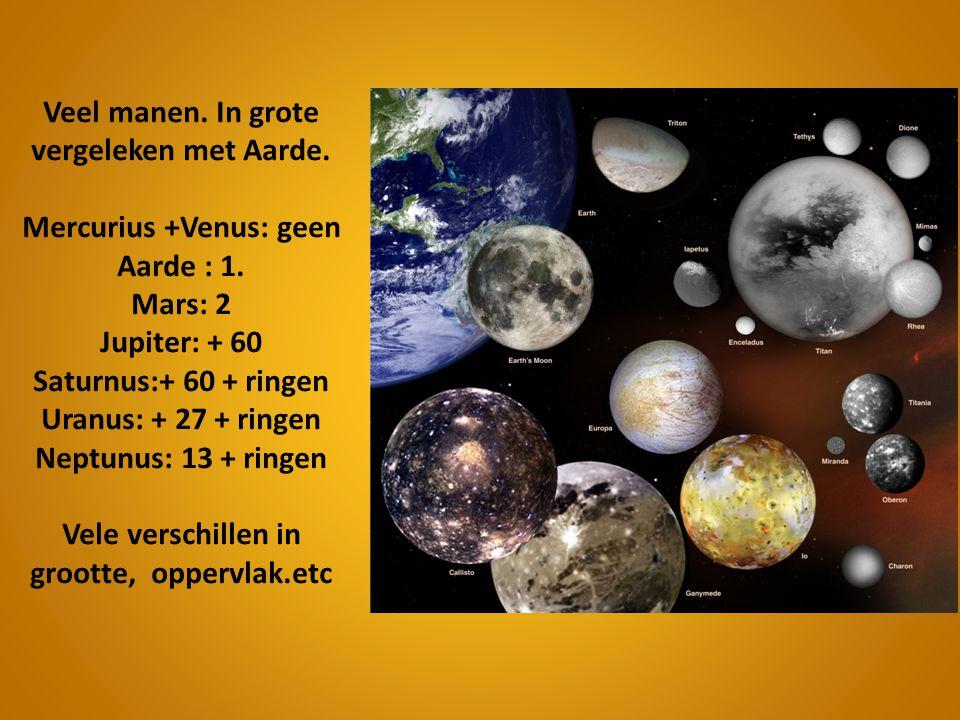 Veel manen. In grote vergeleken met Aarde. Mercurius +Venus: geen Aarde : 1. Mars: 2 Jupiter: + 60 Saturnus:+ 60 + ringen Uranus: + 27 + ringen Neptun