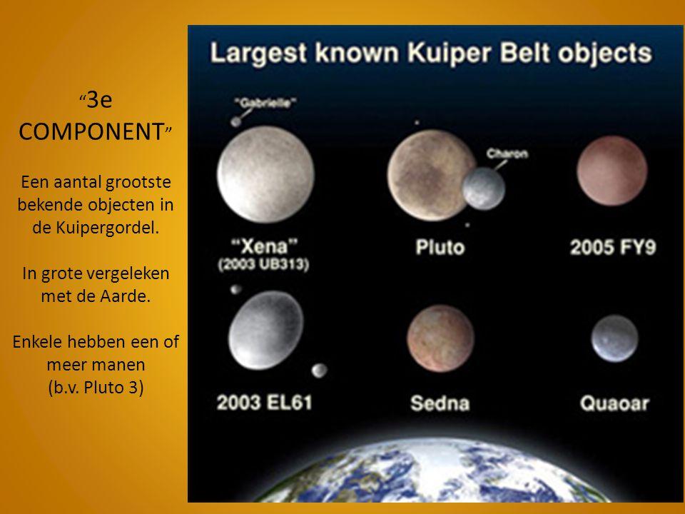 """"""" 3e COMPONENT """" Een aantal grootste bekende objecten in de Kuipergordel. In grote vergeleken met de Aarde. Enkele hebben een of meer manen (b.v. Plut"""