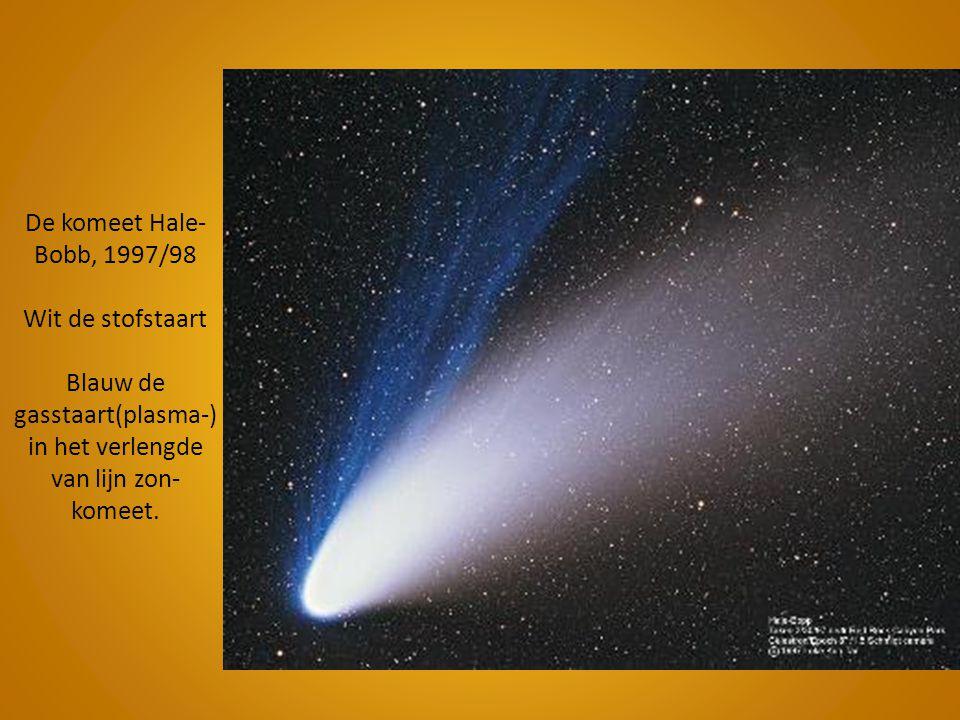 De komeet Hale- Bobb, 1997/98 Wit de stofstaart Blauw de gasstaart(plasma-) in het verlengde van lijn zon- komeet.