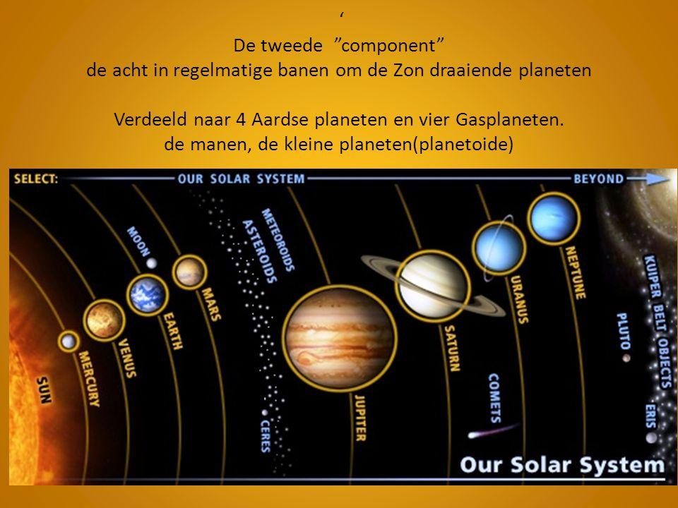 """' De tweede """"component"""" de acht in regelmatige banen om de Zon draaiende planeten Verdeeld naar 4 Aardse planeten en vier Gasplaneten. de manen, de kl"""