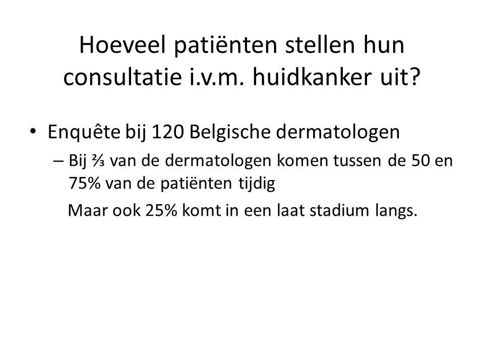 Hoeveel patiënten stellen hun consultatie i.v.m.huidkanker uit.