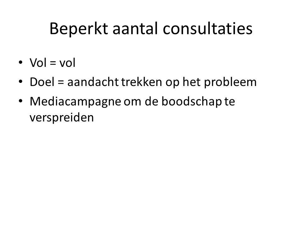 Beperkt aantal consultaties • Vol = vol • Doel = aandacht trekken op het probleem • Mediacampagne om de boodschap te verspreiden