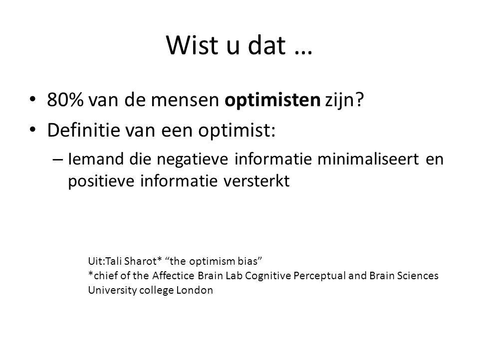 Wist u dat … • 80% van de mensen optimisten zijn.