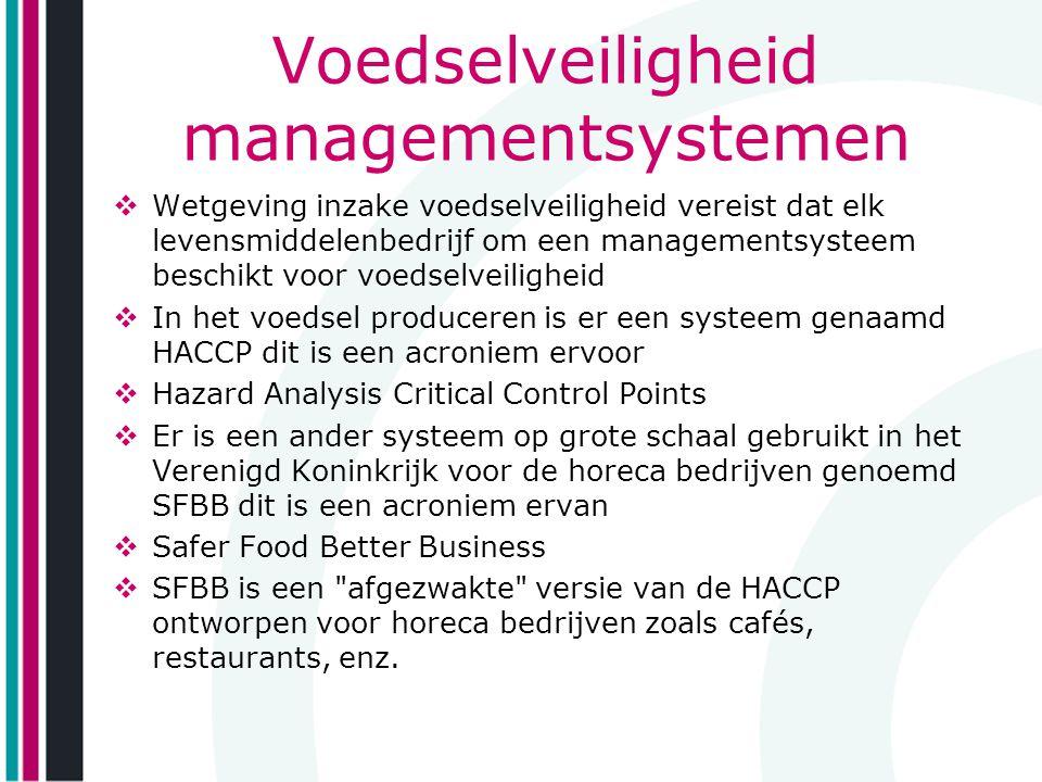 Voedselveiligheid managementsystemen  Wetgeving inzake voedselveiligheid vereist dat elk levensmiddelenbedrijf om een managementsysteem beschikt voor