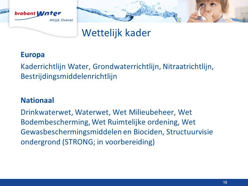Wettelijk kader Europa Kaderrichtlijn Water, Grondwaterrichtlijn, Nitraatrichtlijn, Bestrijdingsmiddelenrichtlijn Nationaal Drinkwaterwet, Waterwet, Wet Milieubeheer, Wet Bodembescherming, Wet Ruimtelijke ordening, Wet Gewasbeschermingsmiddelen en Biociden, Structuurvisie ondergrond (STRONG; in voorbereiding) 10