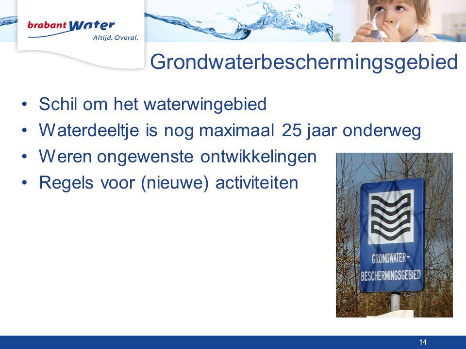 Grondwaterbeschermingsgebied •Schil om het waterwingebied •Waterdeeltje is nog maximaal 25 jaar onderweg •Weren ongewenste ontwikkelingen •Regels voor