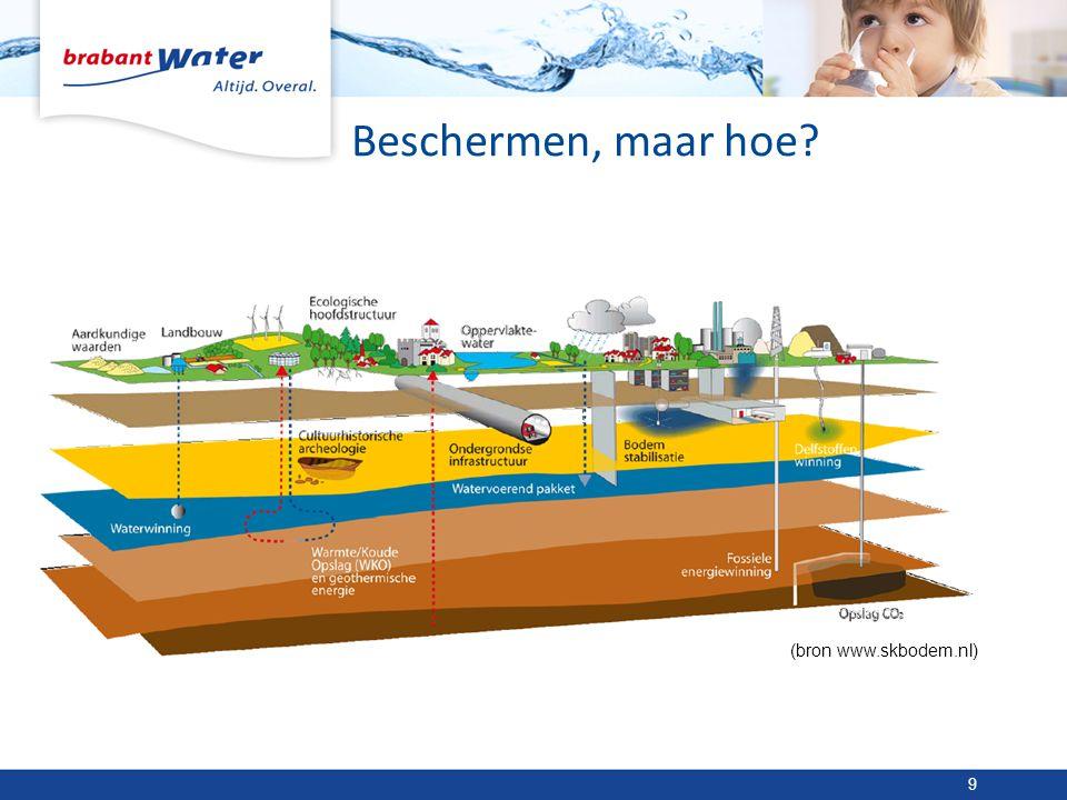 Hoeveel hectare grond in Brabant kent een vorm van bescherming voor drinkwaterbronnen.