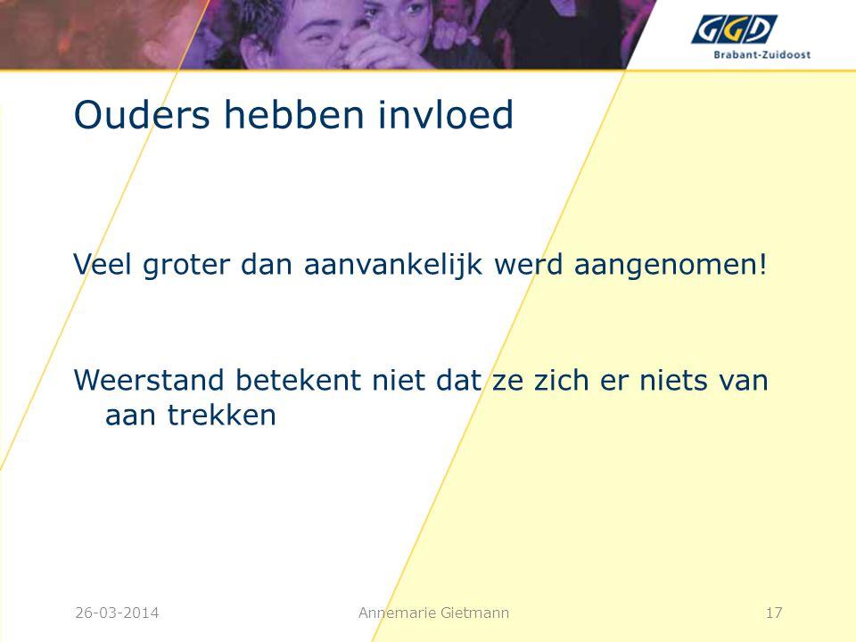 26-03-2014Annemarie Gietmann17 Ouders hebben invloed Veel groter dan aanvankelijk werd aangenomen! Weerstand betekent niet dat ze zich er niets van aa