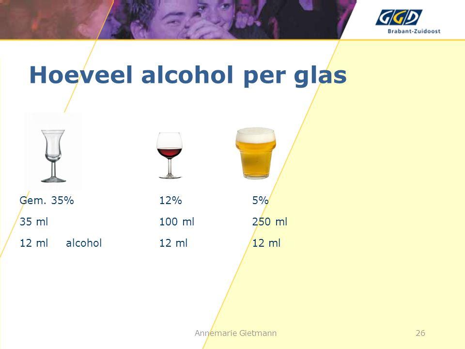 Hoeveel alcohol per glas • 12%5% Gem. 35%12%5% 35 ml100 ml250 ml 12 mlalcohol12 ml12 ml Annemarie Gietmann26