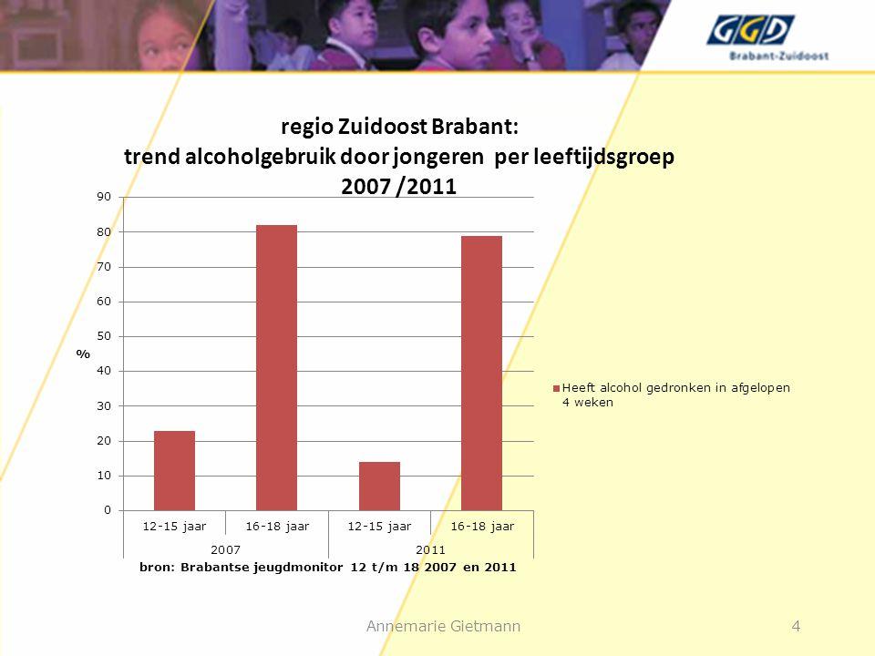 26-03-2014Annemarie Gietmann5 • 71% van de jongeren in Nederland die alcohol drinken is binge-drinker (2012) Binge drinken bij jongeren: • Jongens ≥5 glazen per gelegenheid • Meisjes ≥ 4 glazen per gelegenheid