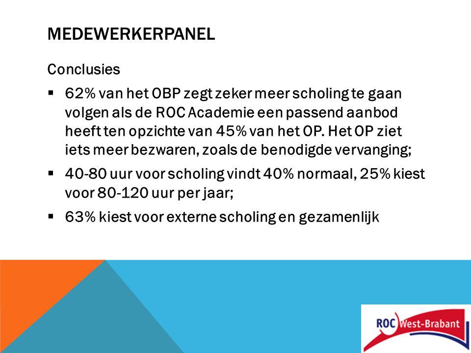 MEDEWERKERPANEL Conclusies  62% van het OBP zegt zeker meer scholing te gaan volgen als de ROC Academie een passend aanbod heeft ten opzichte van 45% van het OP.