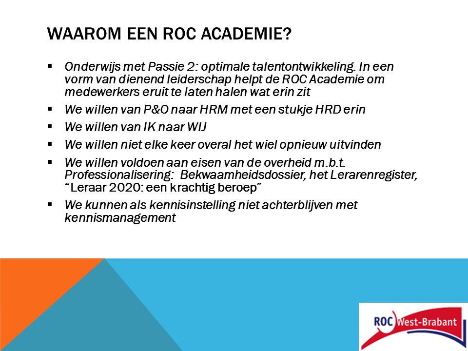 BEDANKT Bedankt voor je interesse in de ROC Academie.