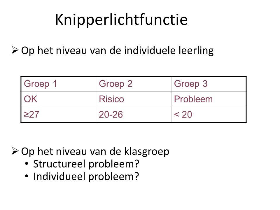 Knipperlichtfunctie  Op het niveau van de individuele leerling  Op het niveau van de klasgroep • Structureel probleem? • Individueel probleem? Groep