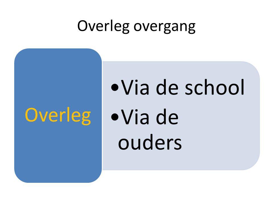 Overleg overgang •Via de school •Via de ouders Overleg