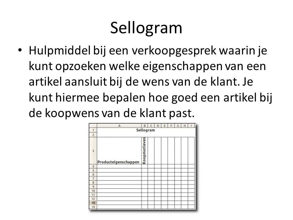 Sellogram • Hulpmiddel bij een verkoopgesprek waarin je kunt opzoeken welke eigenschappen van een artikel aansluit bij de wens van de klant. Je kunt h
