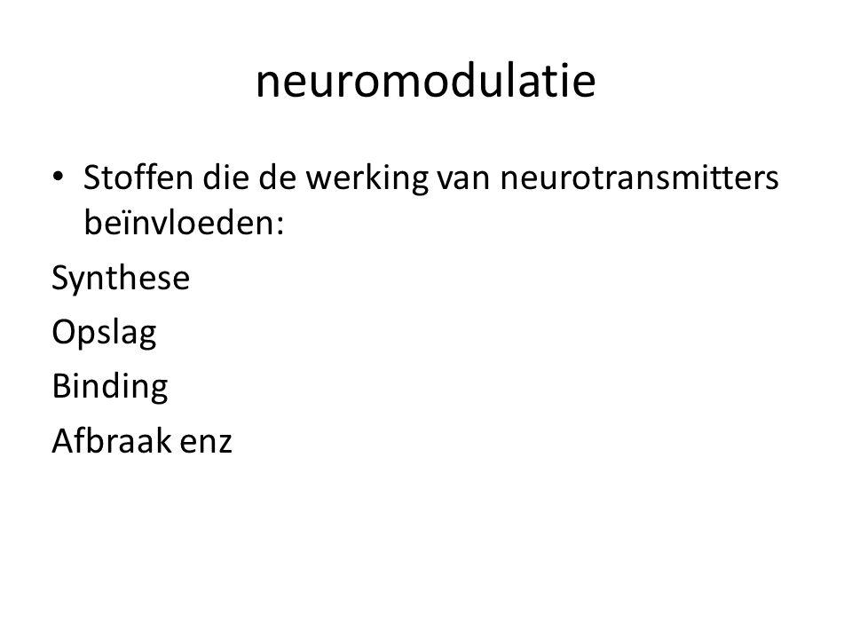 neuromodulatie • Stoffen die de werking van neurotransmitters beïnvloeden: Synthese Opslag Binding Afbraak enz