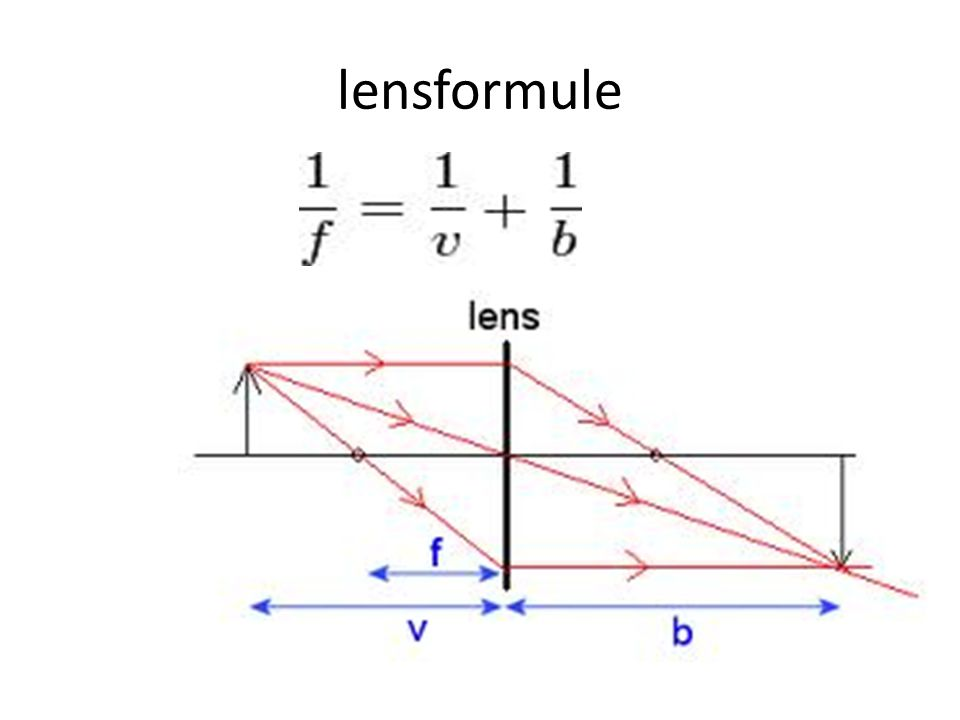 lensformule