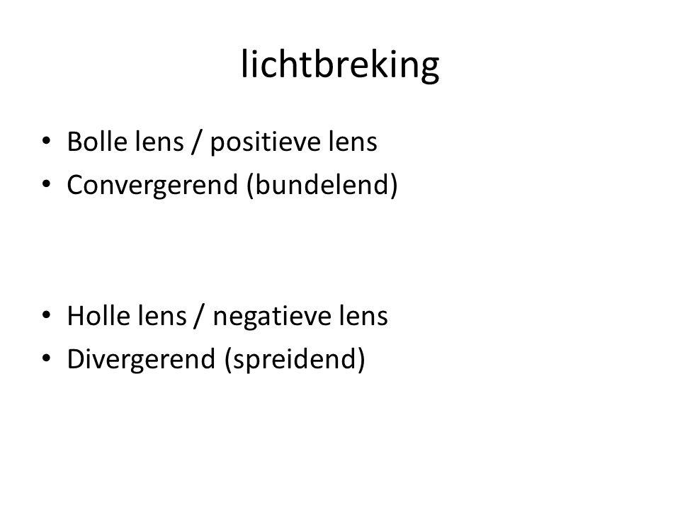 lichtbreking • Bolle lens / positieve lens • Convergerend (bundelend) • Holle lens / negatieve lens • Divergerend (spreidend)