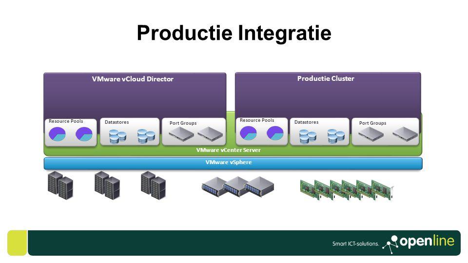 VMware vCenter Server Productie Integratie VMware vSphere Productie Cluster VMware vCloud Director Datastores Port Groups Resource Pools Datastores Po
