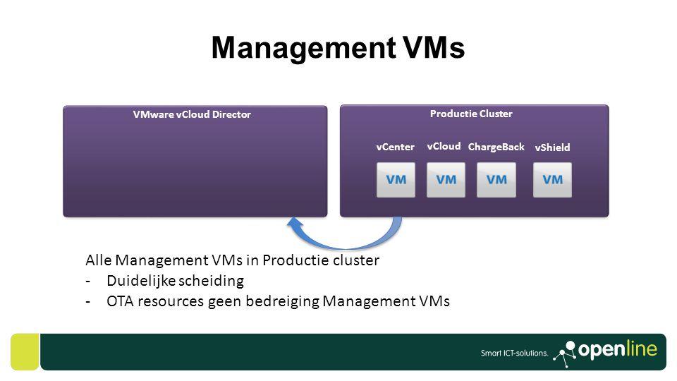 Management VMs Productie Cluster VMware vCloud Director Alle Management VMs in Productie cluster -Duidelijke scheiding -OTA resources geen bedreiging