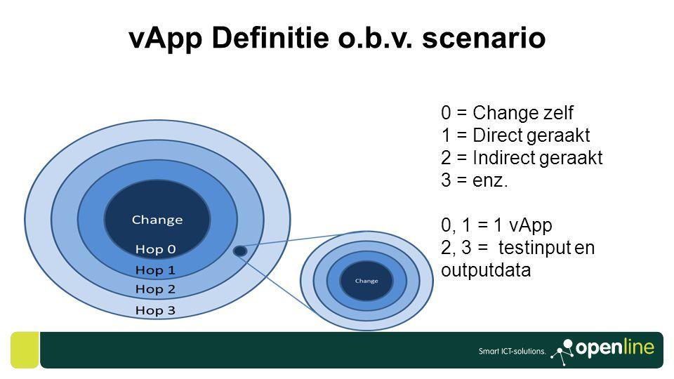 vApp Definitie o.b.v. scenario 0 = Change zelf 1 = Direct geraakt 2 = Indirect geraakt 3 = enz. 0, 1 = 1 vApp 2, 3 = testinput en outputdata