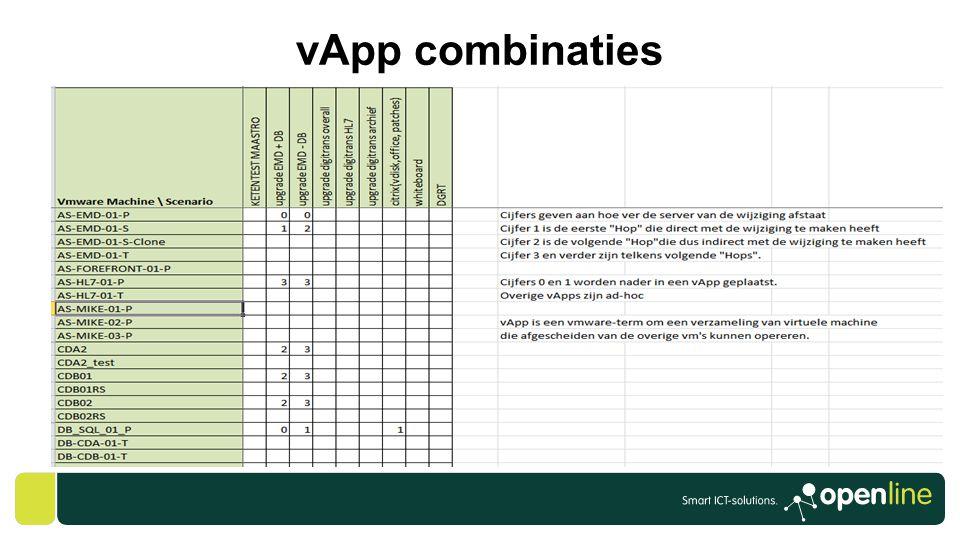 vApp combinaties
