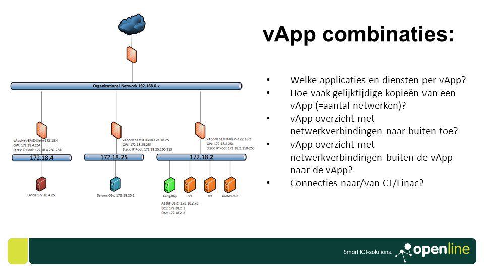 vApp combinaties: • Welke applicaties en diensten per vApp? • Hoe vaak gelijktijdige kopieën van een vApp (=aantal netwerken)? • vApp overzicht met ne