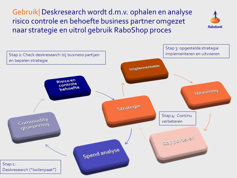 Voorbeeld lay-outEén kolom Tekst 1 2 3 4 5 Koppen, subkoppen, teksten en bullits Met deze knoppen (bij Start in bovenbalk) is het mogelijk om; koppen,