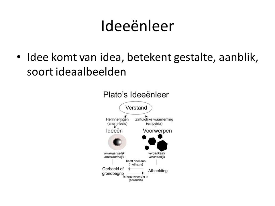 Ideeënleer • Twee werelden, ideeën en schijn • Alleen filosofen hebben kennis van de ideeën (eigenlijke kennis), de rest hebben niet meer dan een mening