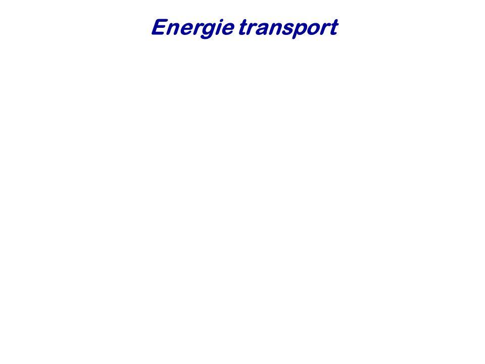 Energie transport