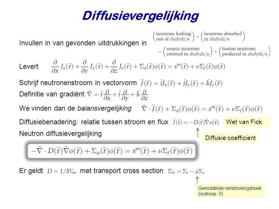 Diffusievergelijking Invullen in van gevonden uitdrukkingen in Schrijf neutronenstroom in vectorvorm Diffusiebenadering: relatie tussen stroom en flux We vinden dan de balansvergelijking Levert Definitie van gradiënt Wet van Fick Diffusie coefficient Neutron diffusievergelijking Er geldt met transport cross section Gemiddelde verstrooiingshoek (isotroop: 0)
