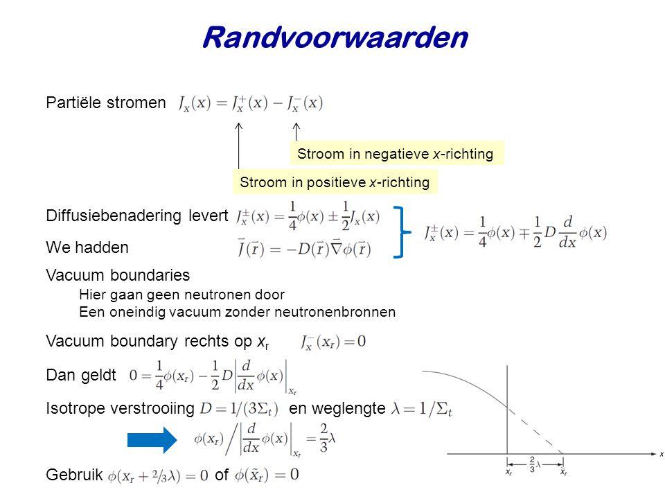 Randvoorwaarden Partiële stromen Diffusiebenadering levert Vacuum boundaries Hier gaan geen neutronen door Een oneindig vacuum zonder neutronenbronnen Vacuum boundary rechts op x r Stroom in positieve x-richting Stroom in negatieve x-richting Dan geldt We hadden Isotrope verstrooiing en weglengte Gebruik of