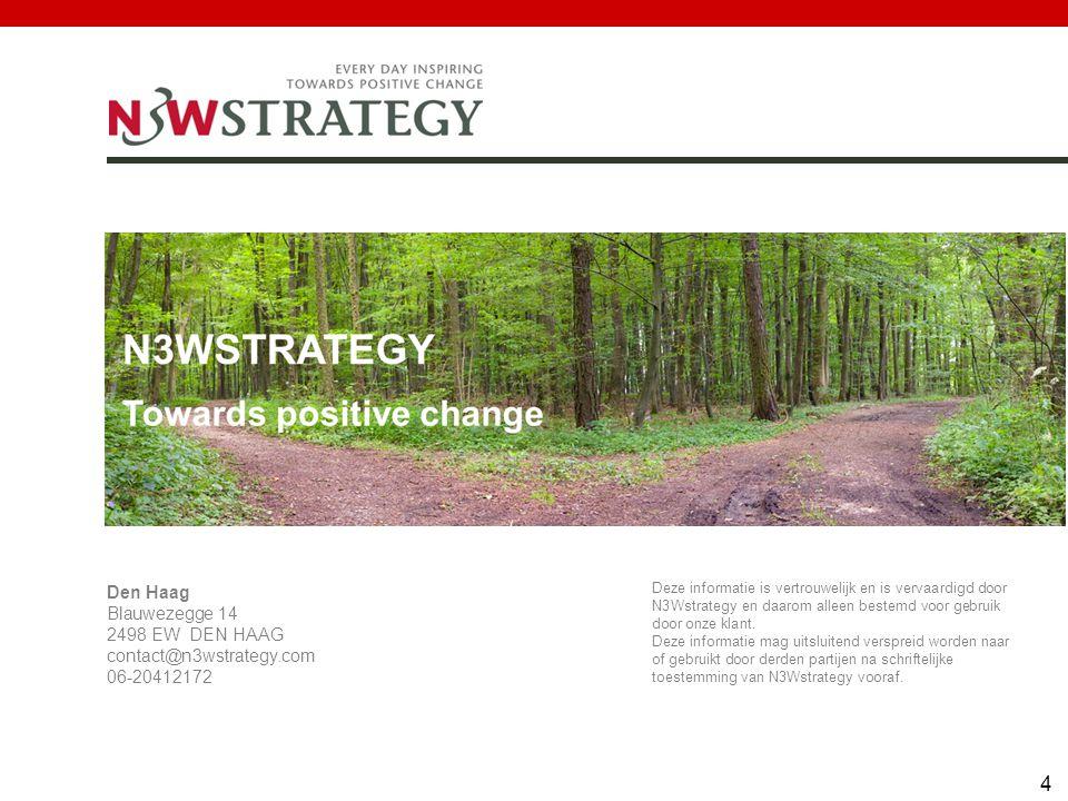 Den Haag Blauwezegge 14 2498 EW DEN HAAG contact@n3wstrategy.com 06-20412172 Deze informatie is vertrouwelijk en is vervaardigd door N3Wstrategy en da
