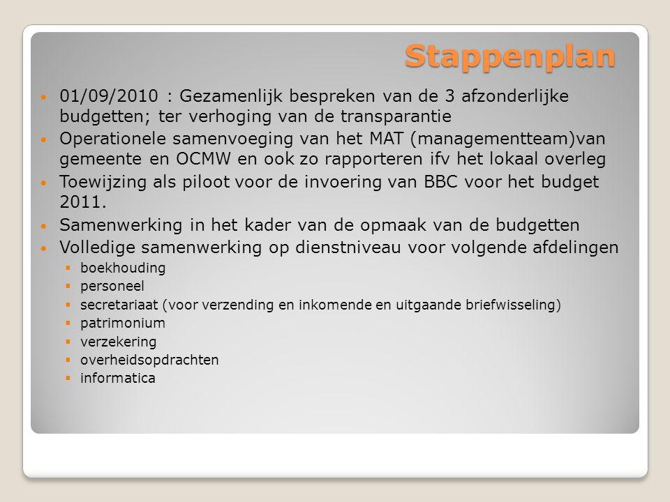 Stappenplan  01/09/2010 : Gezamenlijk bespreken van de 3 afzonderlijke budgetten; ter verhoging van de transparantie  Operationele samenvoeging van