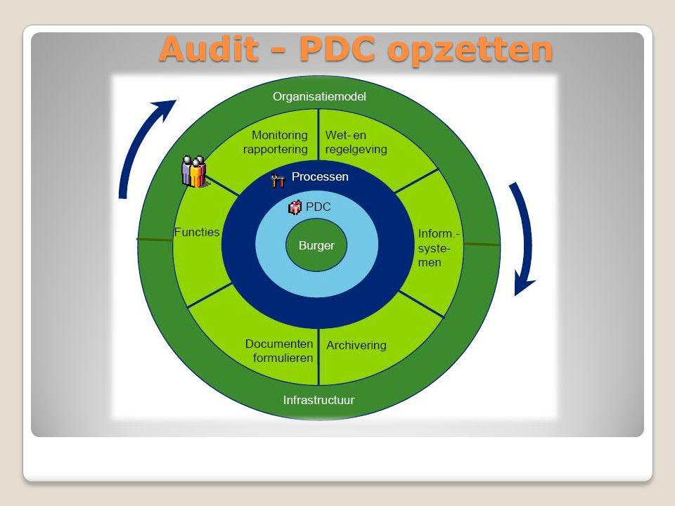 Audit - PDC opzetten