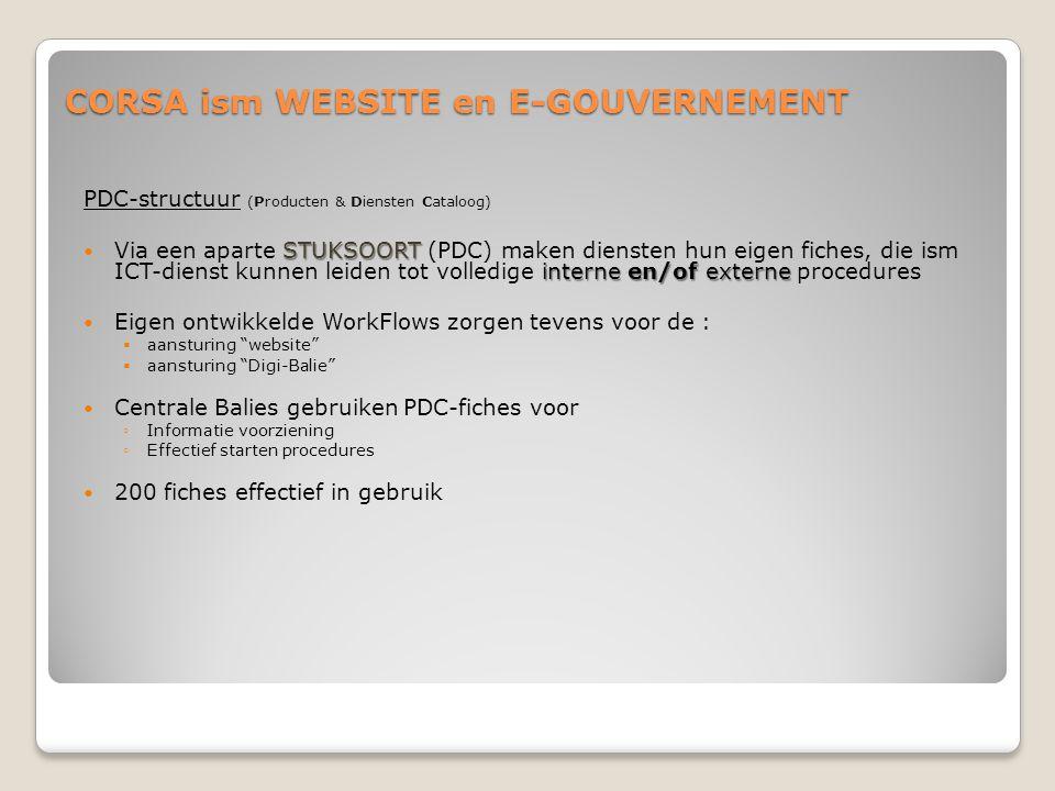 CORSA ism WEBSITE en E-GOUVERNEMENT PDC-structuur (Producten & Diensten Cataloog) STUKSOORT interneen/ofexterne  Via een aparte STUKSOORT (PDC) maken