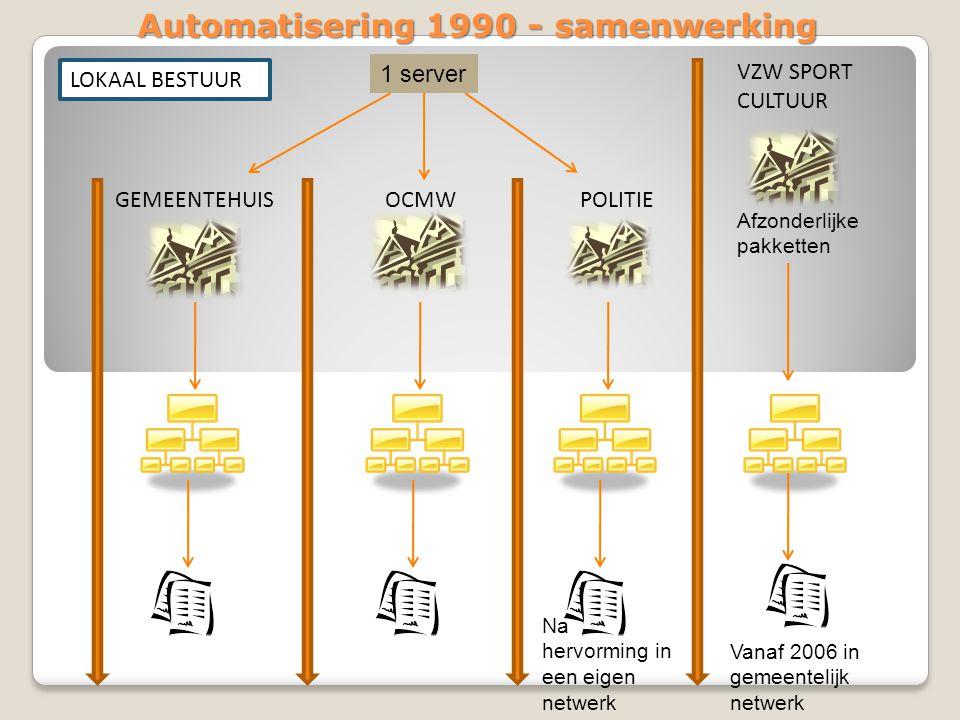 LOKAAL BESTUUR OCMWPOLITIEGEMEENTEHUIS Automatisering 1990 - samenwerking 1 server VZW SPORT CULTUUR Afzonderlijke pakketten Na hervorming in een eige