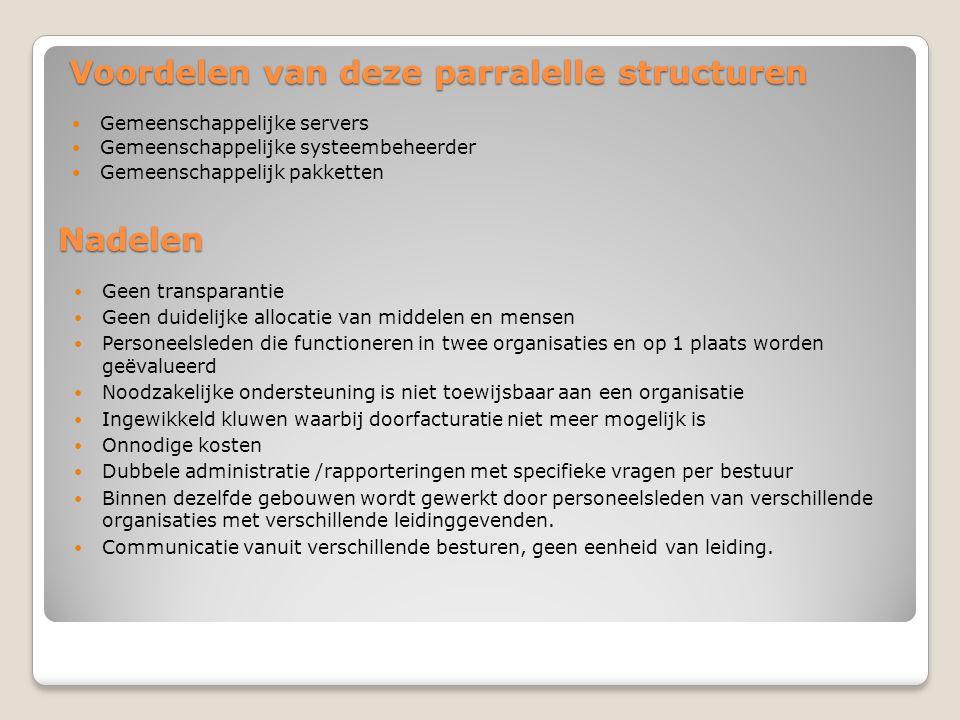 CORSA (DMS Document-Dossierbeheersysteem) eigen medewerkers Corsa is een modulair pakket dat volledig naar eigen behoefte (door eigen medewerkers) kan worden ingericht BEVAT oa VOLGENDE ONDERDELEN  POST  POST : Volledige digitalisering documentenstroom (dmv oa.