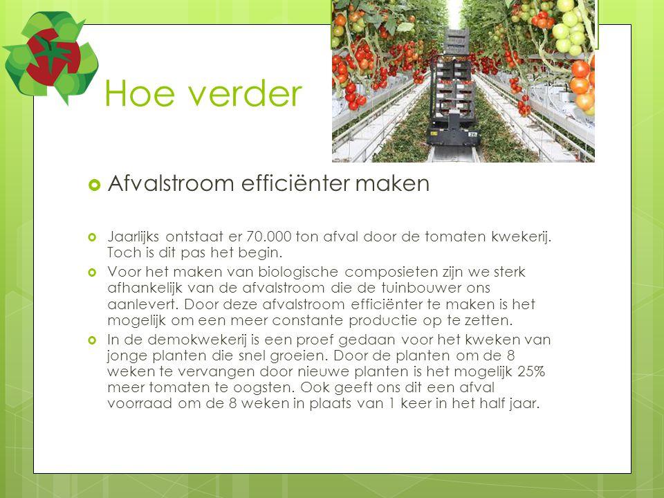 Hoe verder  Afvalstroom efficiënter maken  Jaarlijks ontstaat er 70.000 ton afval door de tomaten kwekerij.