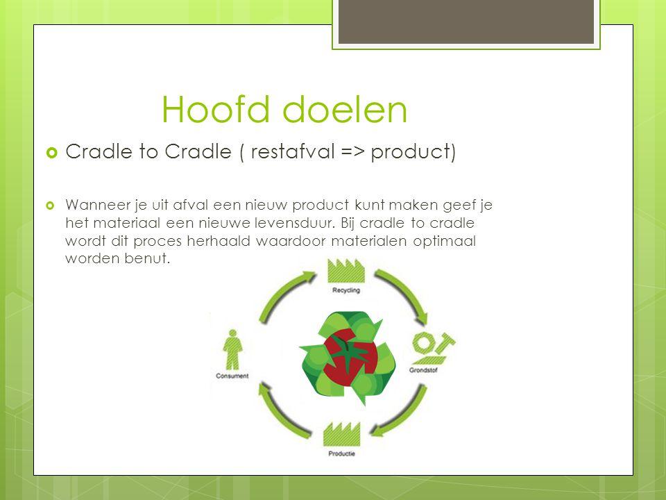 Hoofd doelen  Cradle to Cradle ( restafval => product)  Wanneer je uit afval een nieuw product kunt maken geef je het materiaal een nieuwe levensduur.