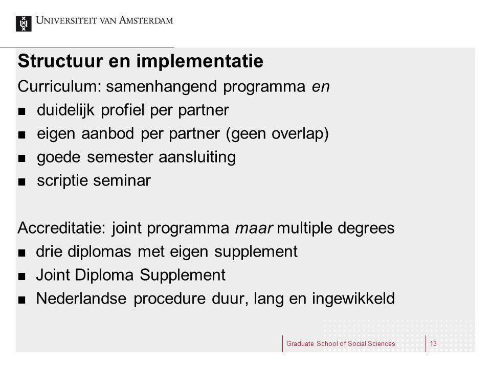 Structuur en implementatie Curriculum: samenhangend programma en duidelijk profiel per partner eigen aanbod per partner (geen overlap) goede semester