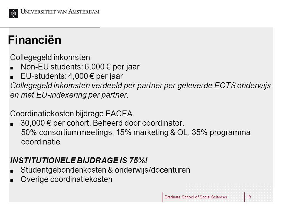 Graduate School of Social Sciences19 Financiën Collegegeld inkomsten Non-EU students: 6,000 € per jaar EU-students: 4,000 € per jaar Collegegeld inkom