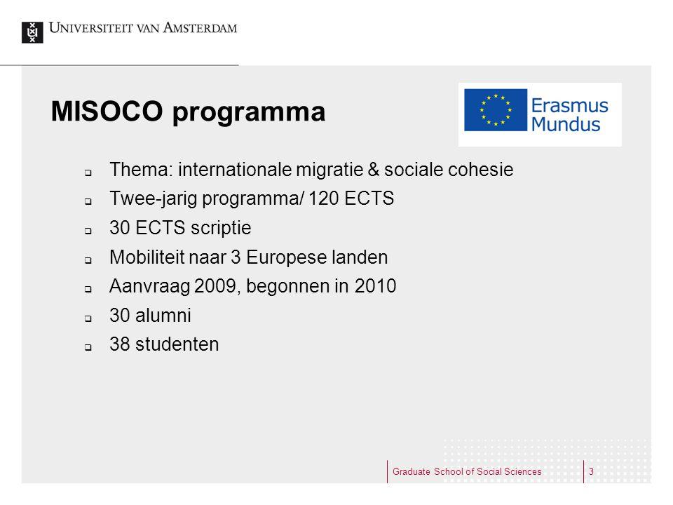 Graduate School of Social Sciences3 MISOCO programma  Thema: internationale migratie & sociale cohesie  Twee-jarig programma/ 120 ECTS  30 ECTS scr
