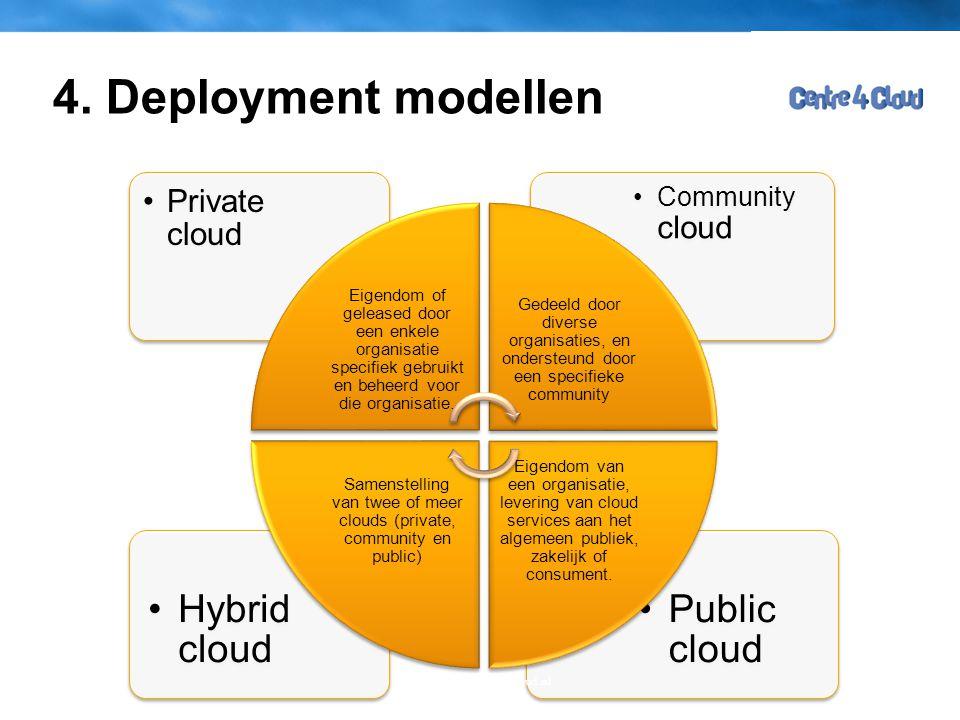 Page  11 4. Deployment modellen •Public cloud •Hybrid cloud •Community cloud •Private cloud Eigendom of geleased door een enkele organisatie specifie