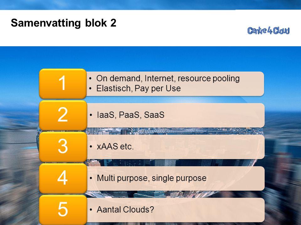 Page  24 Samenvatting blok 2 Ruud Ramakers •On demand, Internet, resource pooling •Elastisch, Pay per Use 1 •IaaS, PaaS, SaaS 2 •xAAS etc. 3 •Multi p