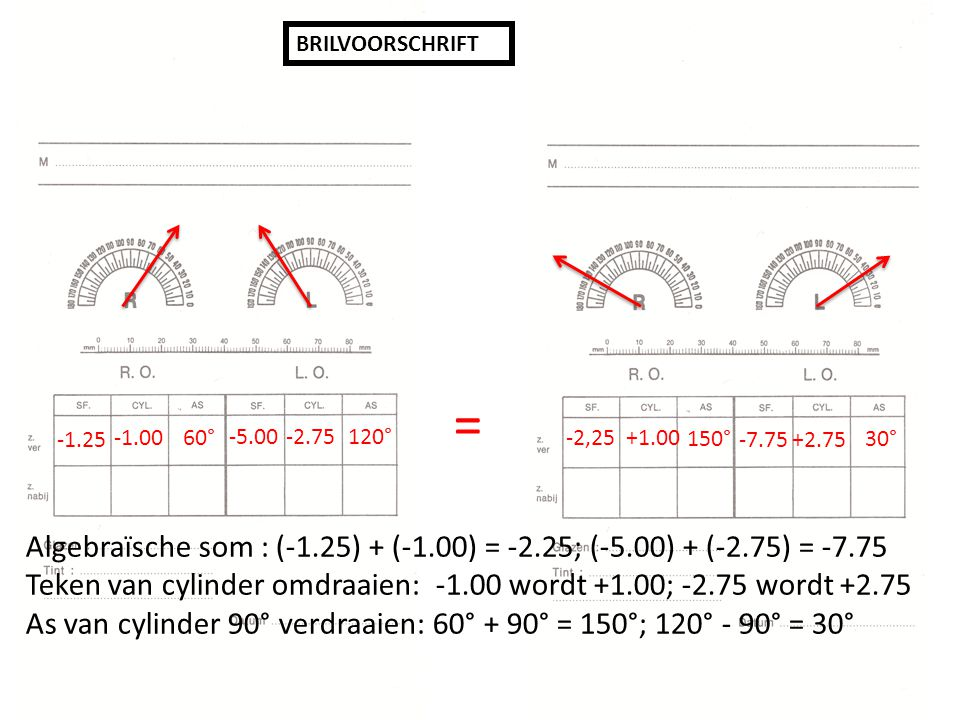 BRILVOORSCHRIFT -1.25 60° -2,25 +1.00 150° = Algebraïsche som : (-1.25) + (-1.00) = -2.25; (-5.00) + (-2.75) = -7.75 Teken van cylinder omdraaien: -1.00 wordt +1.00; -2.75 wordt +2.75 As van cylinder 90° verdraaien: 60° + 90° = 150°; 120° - 90° = 30° -7.75+2.75 30° -5.00 -2.75 120°