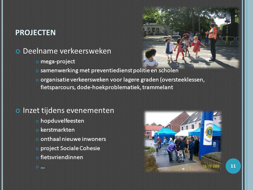 PROJECTEN Deelname verkeersweken mega-project samenwerking met preventiedienst politie en scholen organisatie verkeersweken voor lagere graden (overst