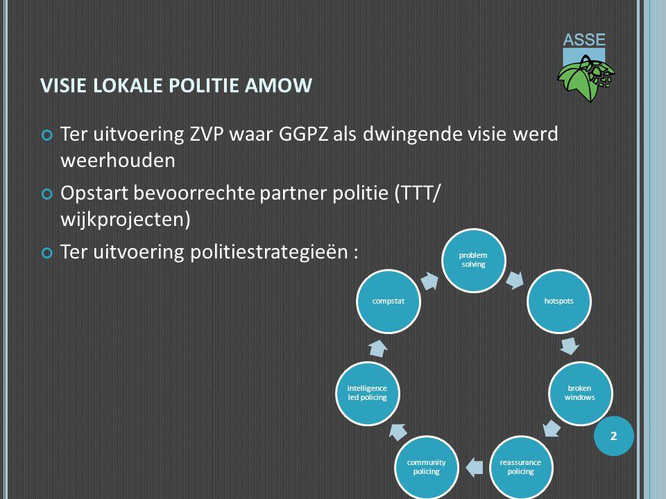 VISIE LOKALE POLITIE AMOW Ter uitvoering ZVP waar GGPZ als dwingende visie werd weerhouden Opstart bevoorrechte partner politie (TTT/ wijkprojecten) T