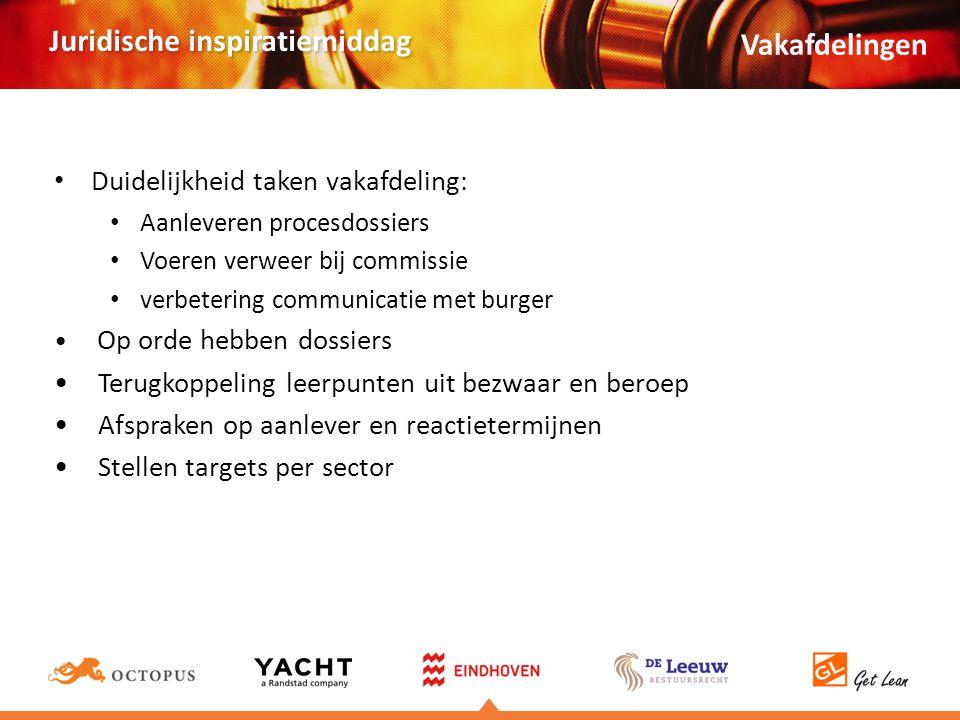 Juridische inspiratiemiddag • Stellen targets per sector (-35% t.o.v.