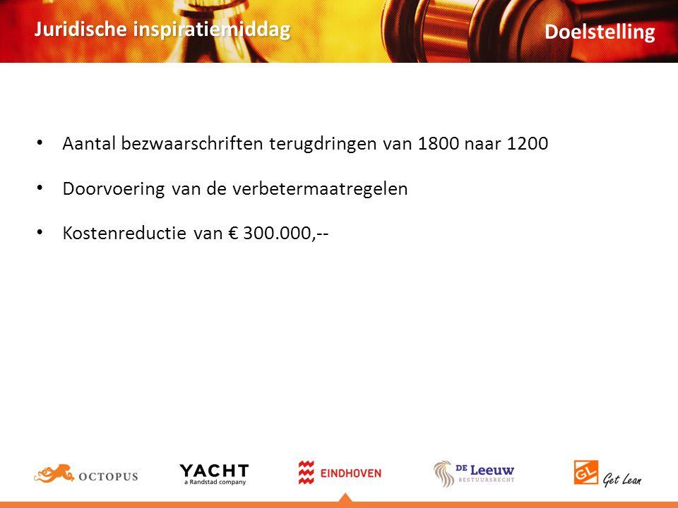 Juridische inspiratiemiddag • Aantal bezwaarschriften terugdringen van 1800 naar 1200 • Doorvoering van de verbetermaatregelen • Kostenreductie van € 300.000,-- Doelstelling